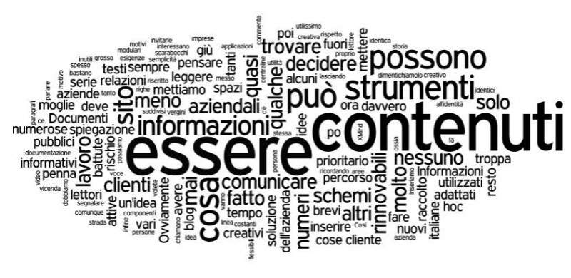 Article marketing: di cosa si tratta e come funziona